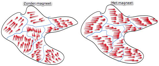 ferromagnetisme_2