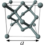 Kristalstructuur van silicium