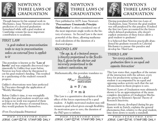 Newtons Laws of Graduation