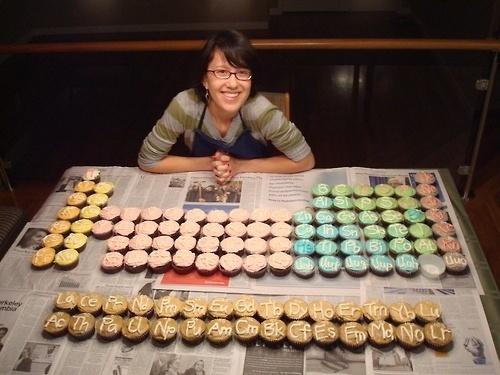 Periodic cupcakes