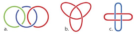 molecular-knots